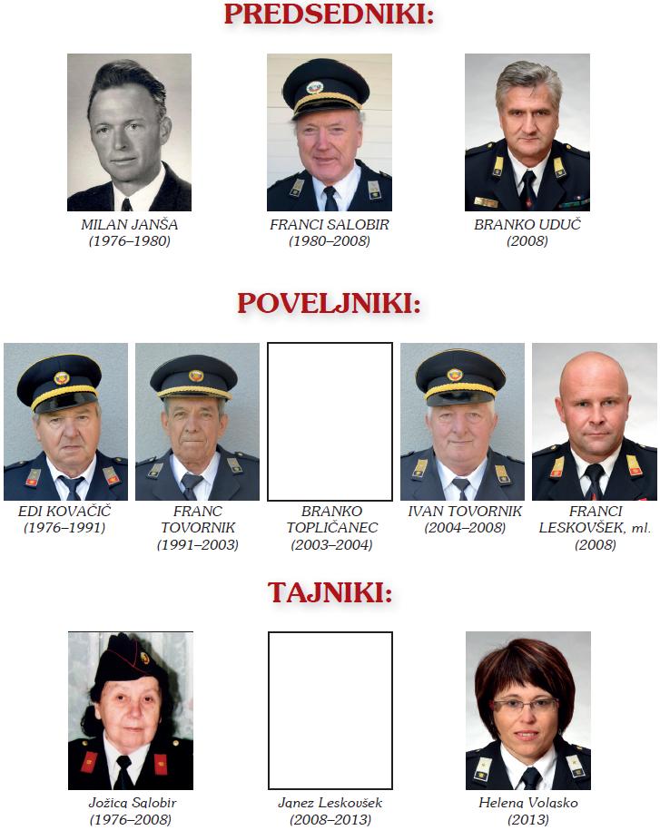 Predsedniki, poveljniki in  tajniki v 40-letni zgodovini